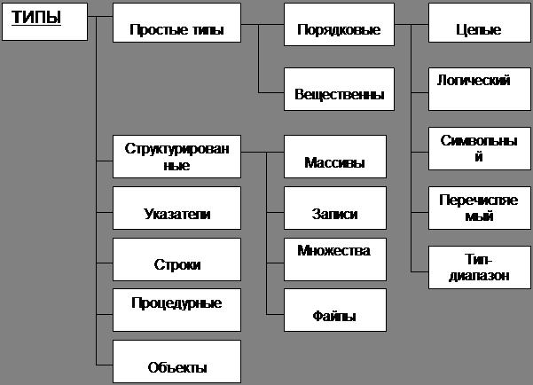 Структуры данных и оценка сложности алгоритмов :