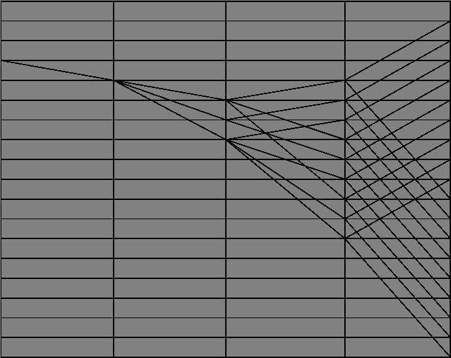 курсовая 1п326