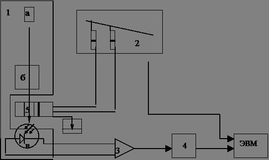 Блок-схема установки для