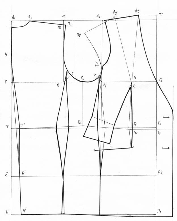 Банк Рефератов Реферат Разработка и внедрение технологического  Банк Рефератов Реферат Разработка и внедрение технологического процесса по изготовлению женской одежды пальтово костюмного ассортимента рефераты